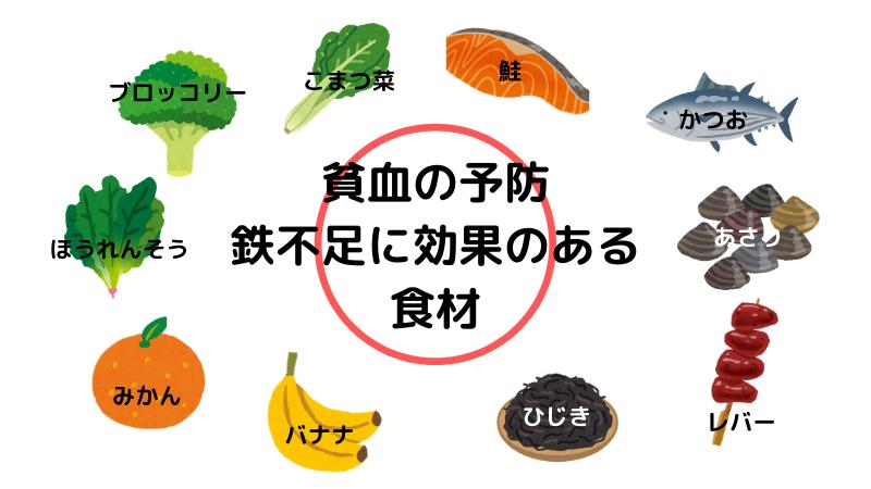 画像貧血の予防、鉄不足に効果のある食材は?